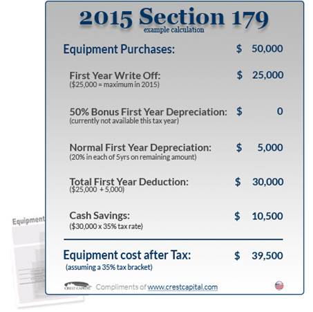Section-179